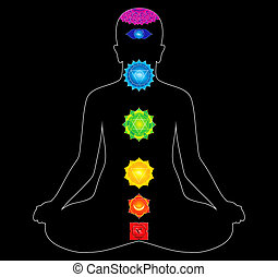 colorful all chakras of body - colorful charka of body...