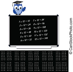 Owl teacher with two to twelve times tables
