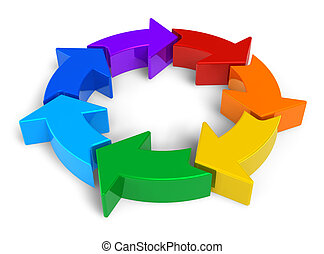 Recycling concept: rainbow circle diagram with arrows...