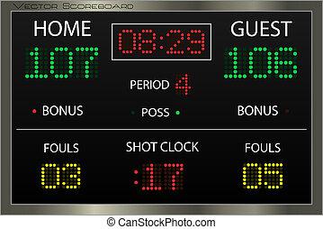 Image of a basketball scoreboard.