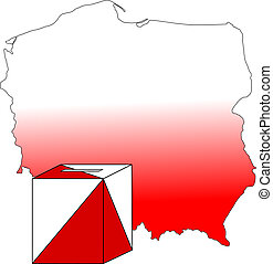 Election in poland
