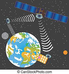 Satellite transmitting signal - Satellite transmit signal...