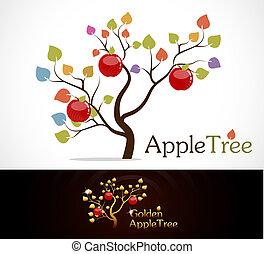 蘋果, 樹