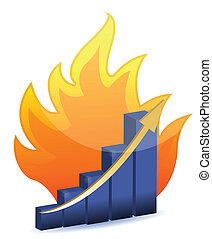 Burning the competition chart