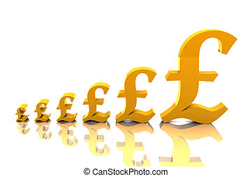Rising Pound Sterling