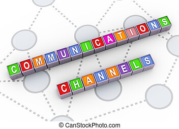 3d communications channels