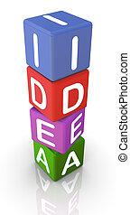 3d text 'idea'