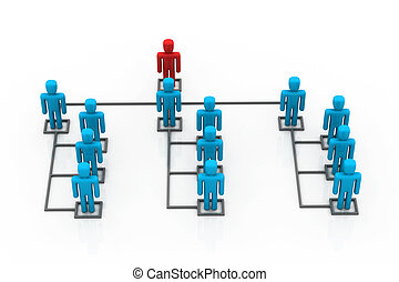 Business network with leader