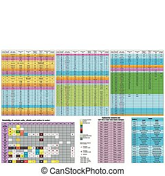 Chemical elements relation table