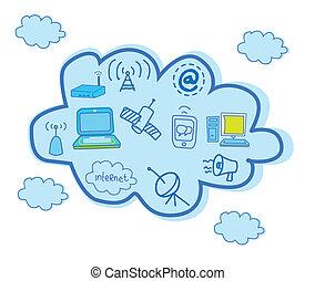 Cloud Computing And Global