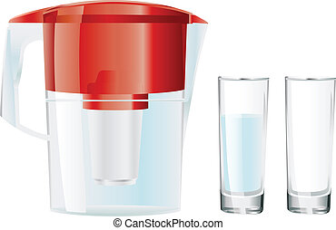 water filter and two glasses
