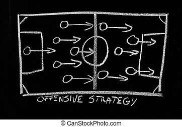 offensive strategy on chalkboard - offensive strategy on a...
