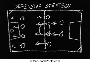 defensive strategy on chalkboard - defensive strategy on a...