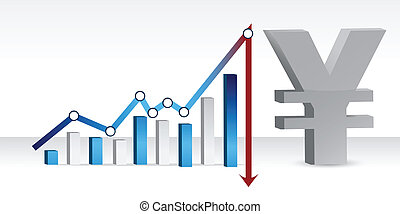 Graph showing the falling yen