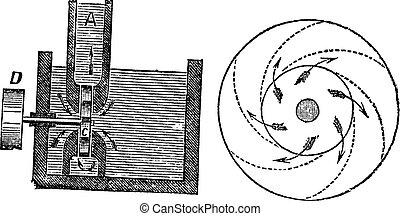 Rotary Pump, vintage engraving