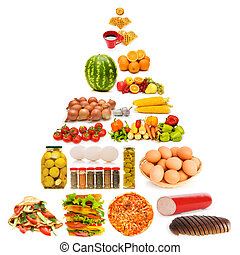 Food pyramid with lots of items