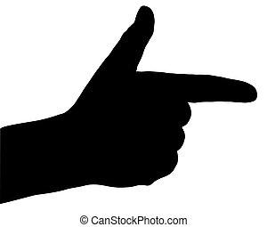 Finger signs