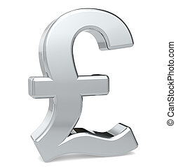 GBP - British Pound symbol Metal color Standing