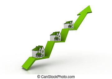 Home sale graph