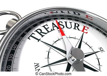 discovertreasure concept compass