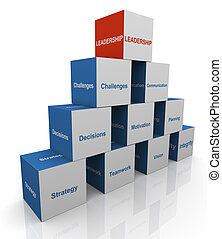 3d leadership pyramid - 3d pyramid cubes of words related to...