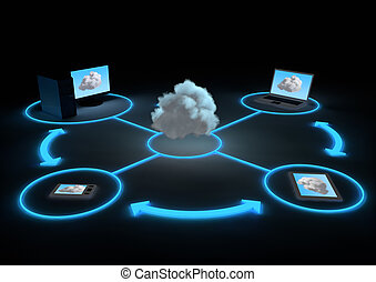 Cloud Concept - visualization of several devices connected...
