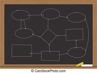 flowchart on chalkboard