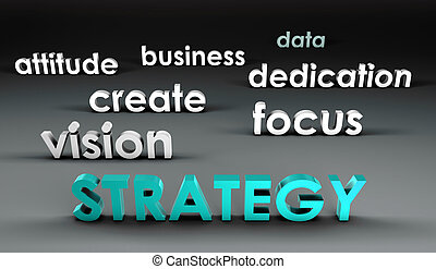 Strategy at the Forefront in 3d Presentation