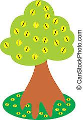 Monetary tree A rich tree