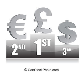 Dollar, Euro and Yen signs podium - Dollar, Euro and Yen...