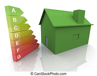 Energy efficiency and house