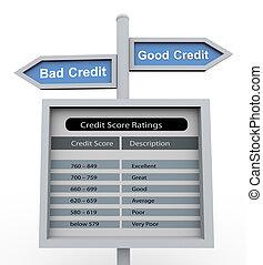Good credit - bad credit - 3d road sign of text 'good...