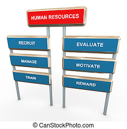 3d human resources - 3d render of words related to 'human...
