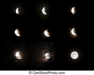 moon eclipse phases - total lunar eclipse as seen from Italy...