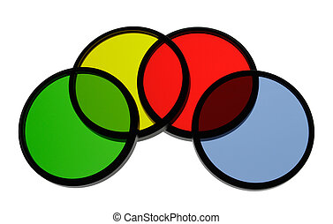 Optical color filters - Four color filter are superimposed...