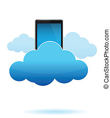 cloud computing with tablet