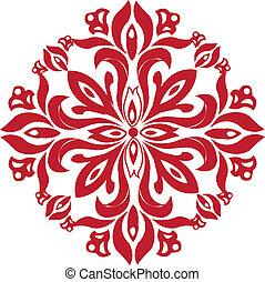 scroll pattern