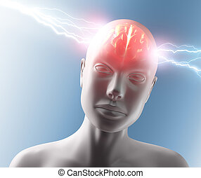 Headache - Lightning going through the head and brain....