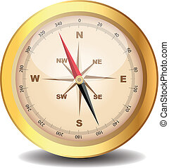 classical compass - illustration old classical compass gold...