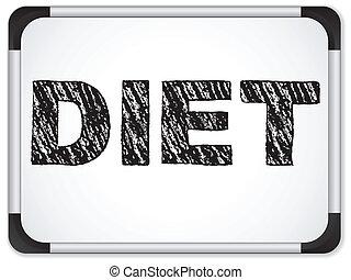 Diet written on whiteboard with chalk.