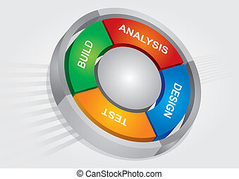 Project management chart with circle, and abstract...