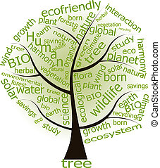 ecologycal tree ecology