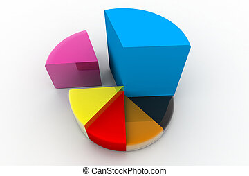3d pie chart - Highly rendering of pie chart in white...