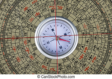 Feng Shui Compass Lo Pan