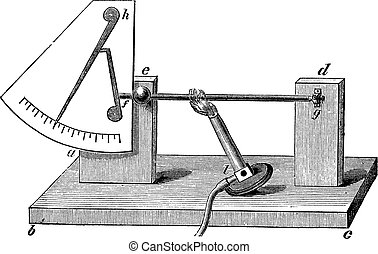Fig.1. - Old pyrometer with lever by Musschenbroek, vintage engraving.
