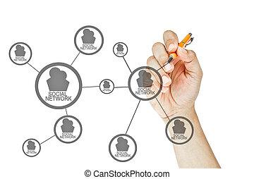 mão, desenho, social, rede