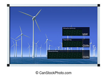 Wind power display - german - LCD-digits without values,...