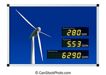 Wind power display - german