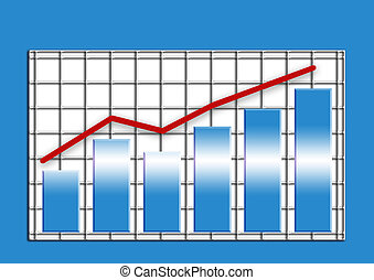The schedule the histogram showing lifting and business...