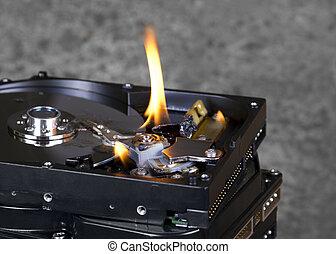 burning hard disks - detail shot showing some burning hard...